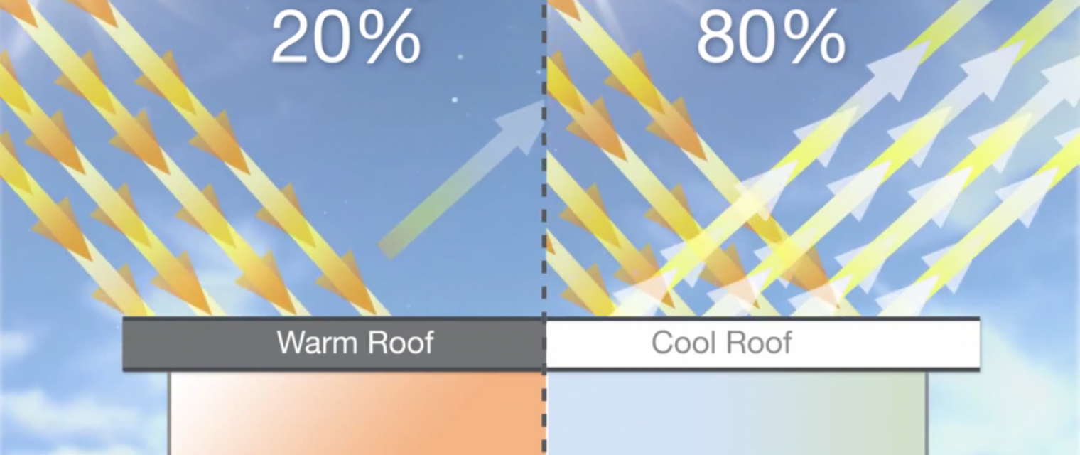"What is a ""COOL ROOF""?"